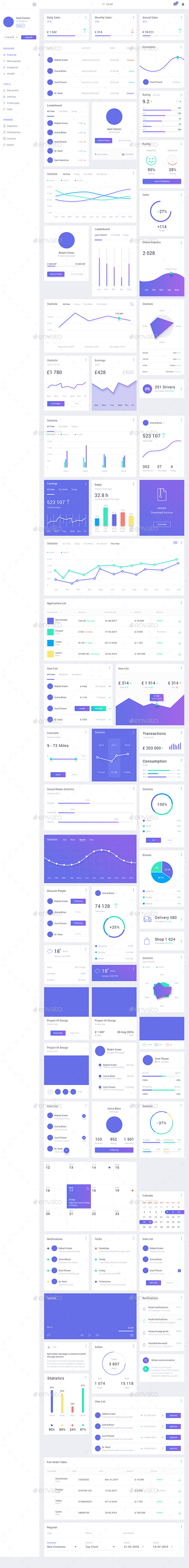 GraphicRiver Modern Dashboard 20986945