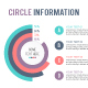Business Circle Information