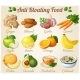 Set of Cartoon Anti-Bloating Food Icons - GraphicRiver Item for Sale