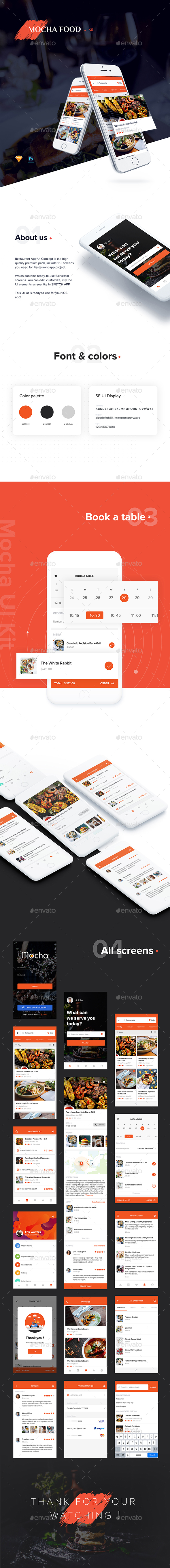 GraphicRiver Food Mobile App UI Kit 20998039