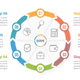 Circle Diagram with Six Elements - GraphicRiver Item for Sale