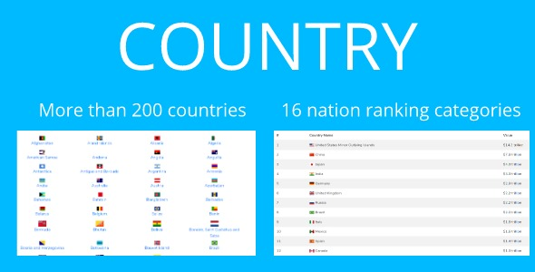 COUNTRY - Information & rankings more than 200 countries of the world.