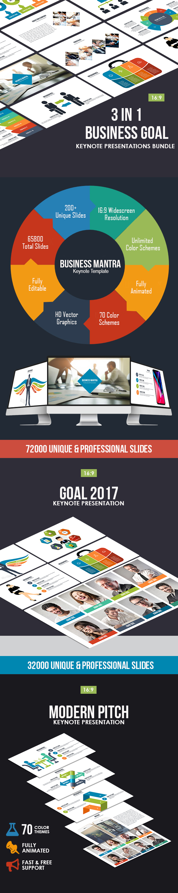 GraphicRiver 3 In 1 Business Goal Keynote Bundle 21006705