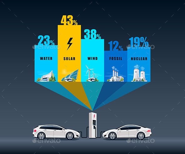 GraphicRiver Electric Power Station Types Use for Electric Cars 20990322