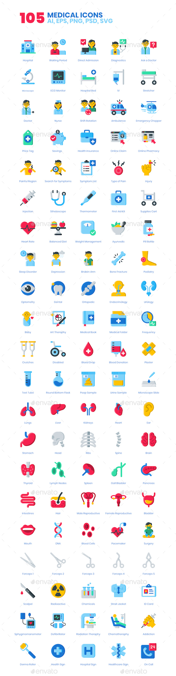 GraphicRiver Medical Icons 21013522