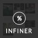 Infiner - Infinite Scroll WordPress Blog Theme