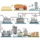 Beer Brewing Process - GraphicRiver Item for Sale
