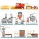 Bread Production Process Stages From Wheat Harvest