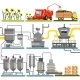 Sunflower Oil Production Process Stages