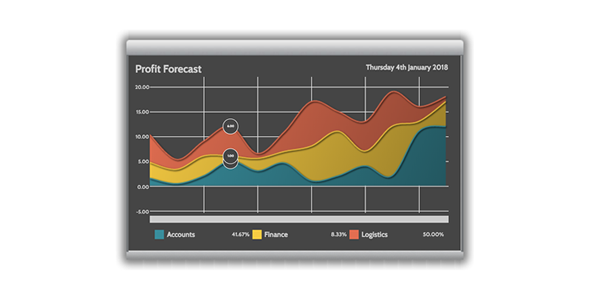 Download Source code              Nomanic Charts            nulled nulled version
