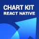 Chart Kit for React Native – Flexible chart library for iOS and Android