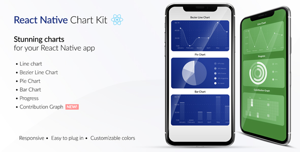 CodeCanyon Chart Kit for React Native Flexible chart library for iOS and Android 21038977