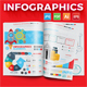 Infographics - GraphicRiver Item for Sale