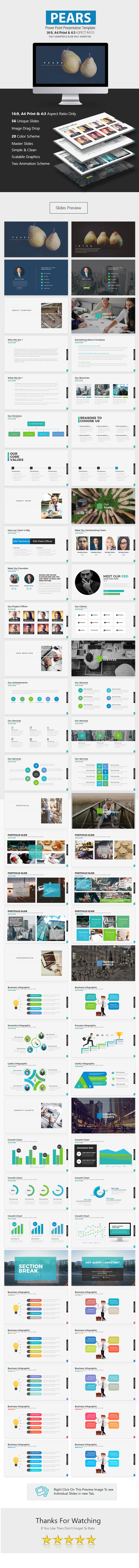 Pears Power Point Presentation - Business PowerPoint Templates