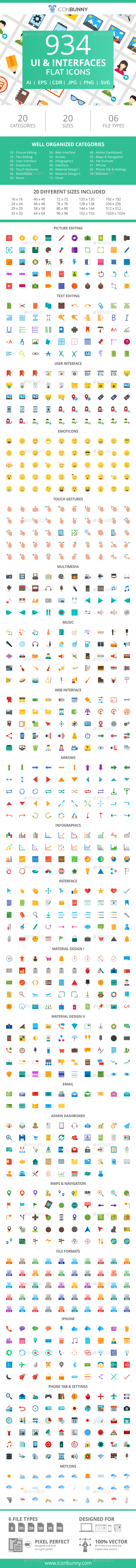 GraphicRiver 934 UI & Interfaces Flat Icons 21055698