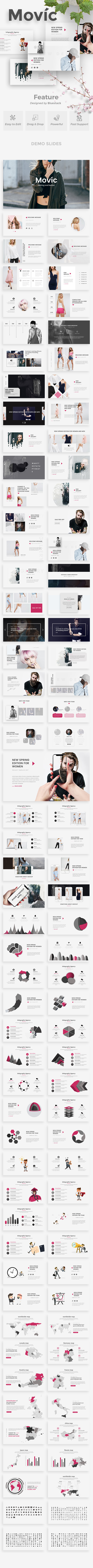 Movic - Clothing and Fashion Powerpoint Template - Creative PowerPoint Templates