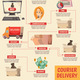 Courier Delivery Orthogonal Flowchart Poster - GraphicRiver Item for Sale