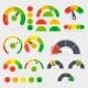 Customer Satisfaction Vector Indicator