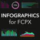 Infographics Builder for Final Cut Pro X - VideoHive Item for Sale