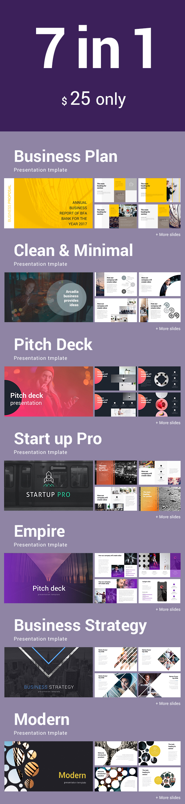7 in 1 Google Slide Bundle - Google Slides Presentation Templates