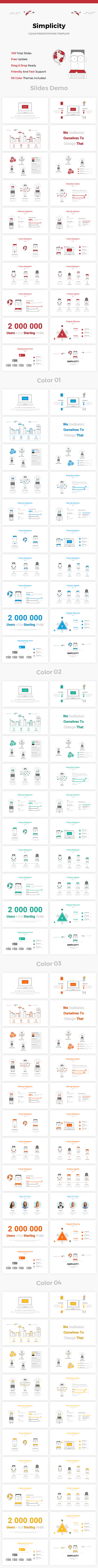 Simplicity - Multipurpose PowerPoint Template - PowerPoint Templates Presentation Templates