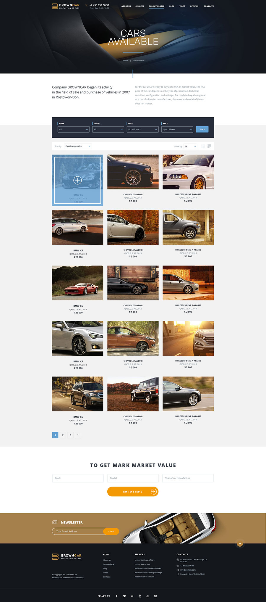 Sale and purchase of cars: a selection of sites