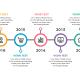 Timeline Infographics (7 Steps)