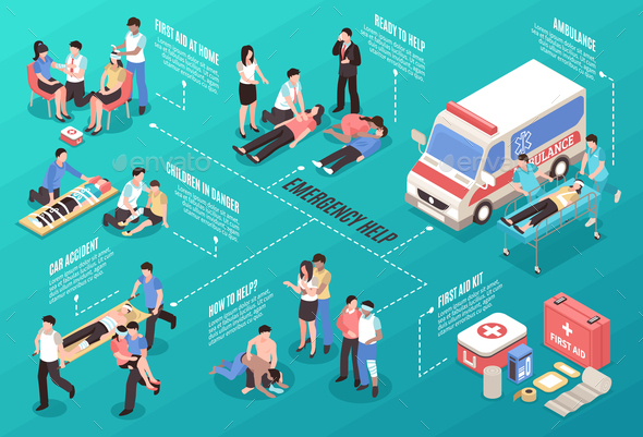 GraphicRiver Emergency Help Isometric Flowchart 21142822