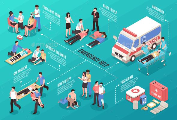 Emergency Help Isometric Flowchart - Health/Medicine Conceptual