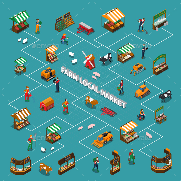 GraphicRiver Local Market Flowchart Composition 21142824