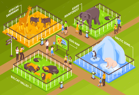 GraphicRiver Zoological Garden Isometric Concept 21142831