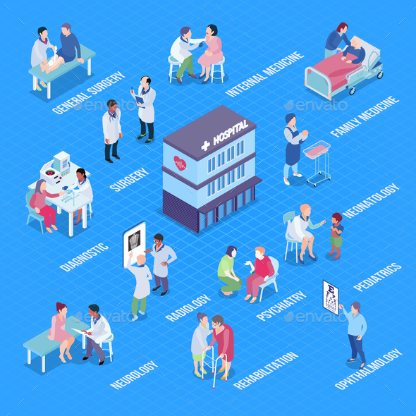 Hospital Departments Infographics Layout - Health/Medicine Conceptual