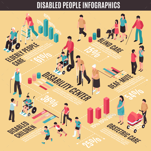 Disabled People Isometric Infographics - People Characters