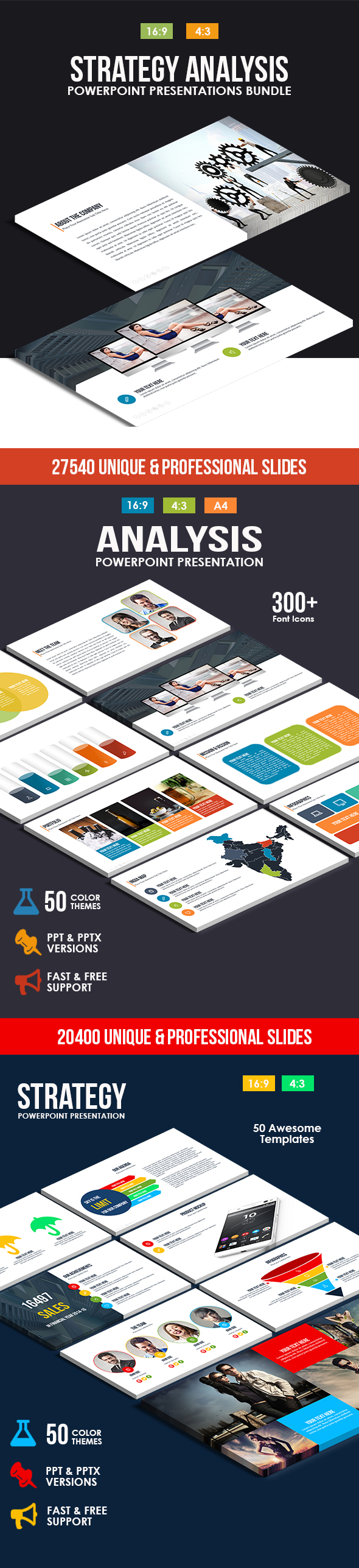 Strategy Analysis Powerpoint Bundle - Business PowerPoint Templates