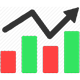 Stock & Forex Market Charts | WordPress Plugin