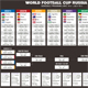 Football Cup Russia 2018 Schedule 3 - GraphicRiver Item for Sale