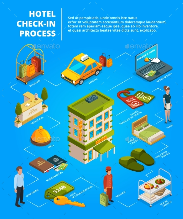 Hotel Check in Process - Industries Business