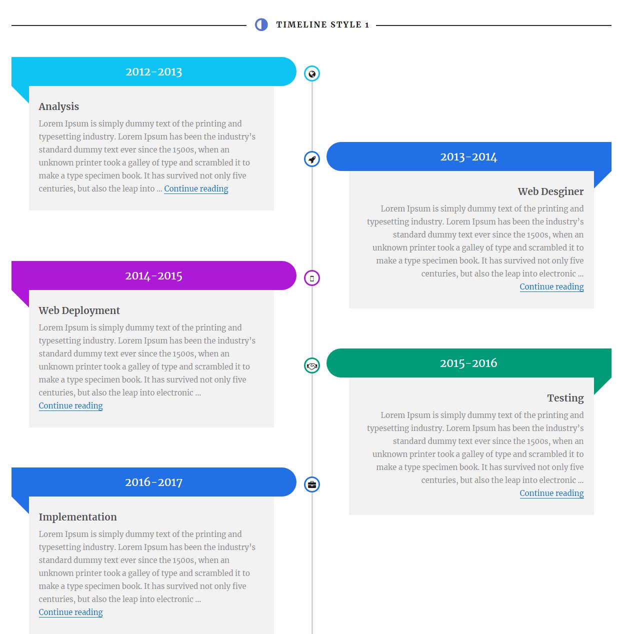 Visual Composer Timeline Add on - 1