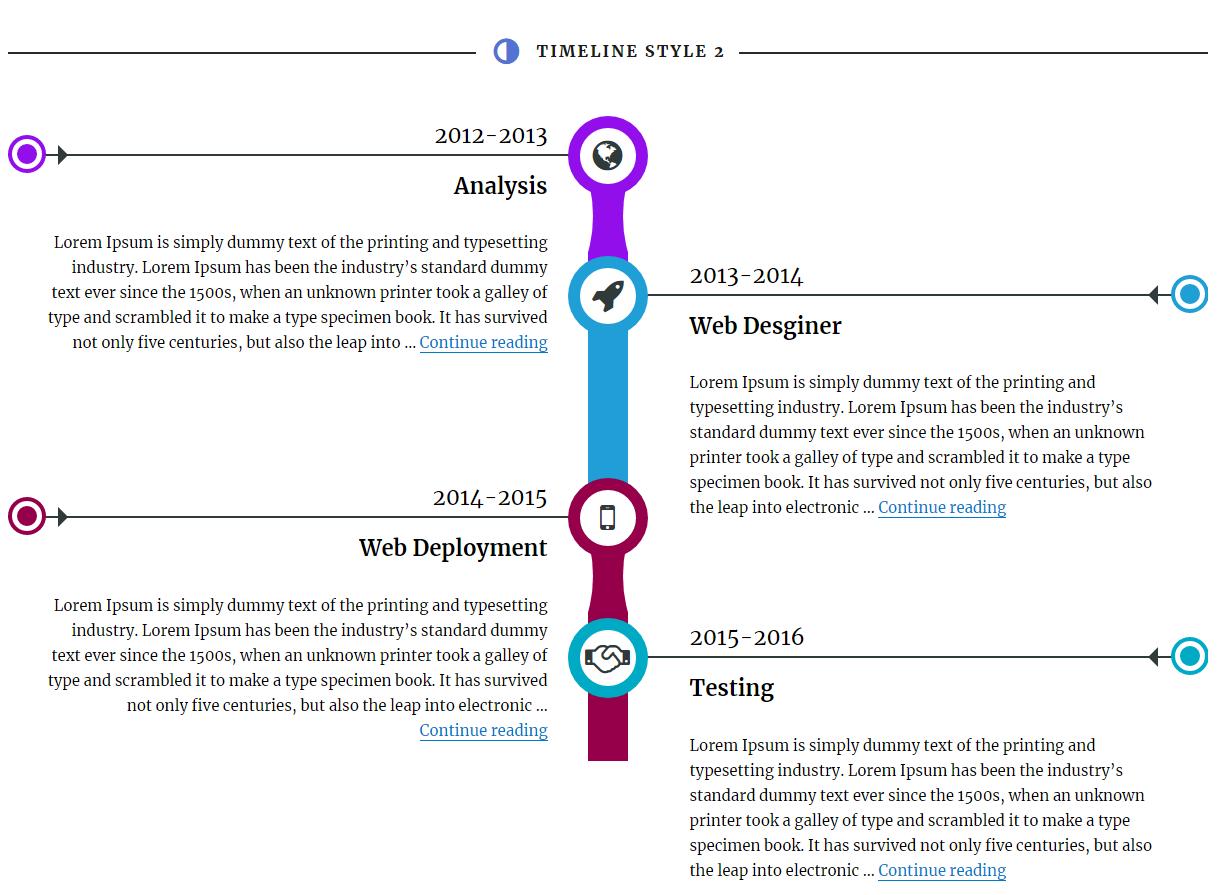 Visual Composer Timeline Add on - 2