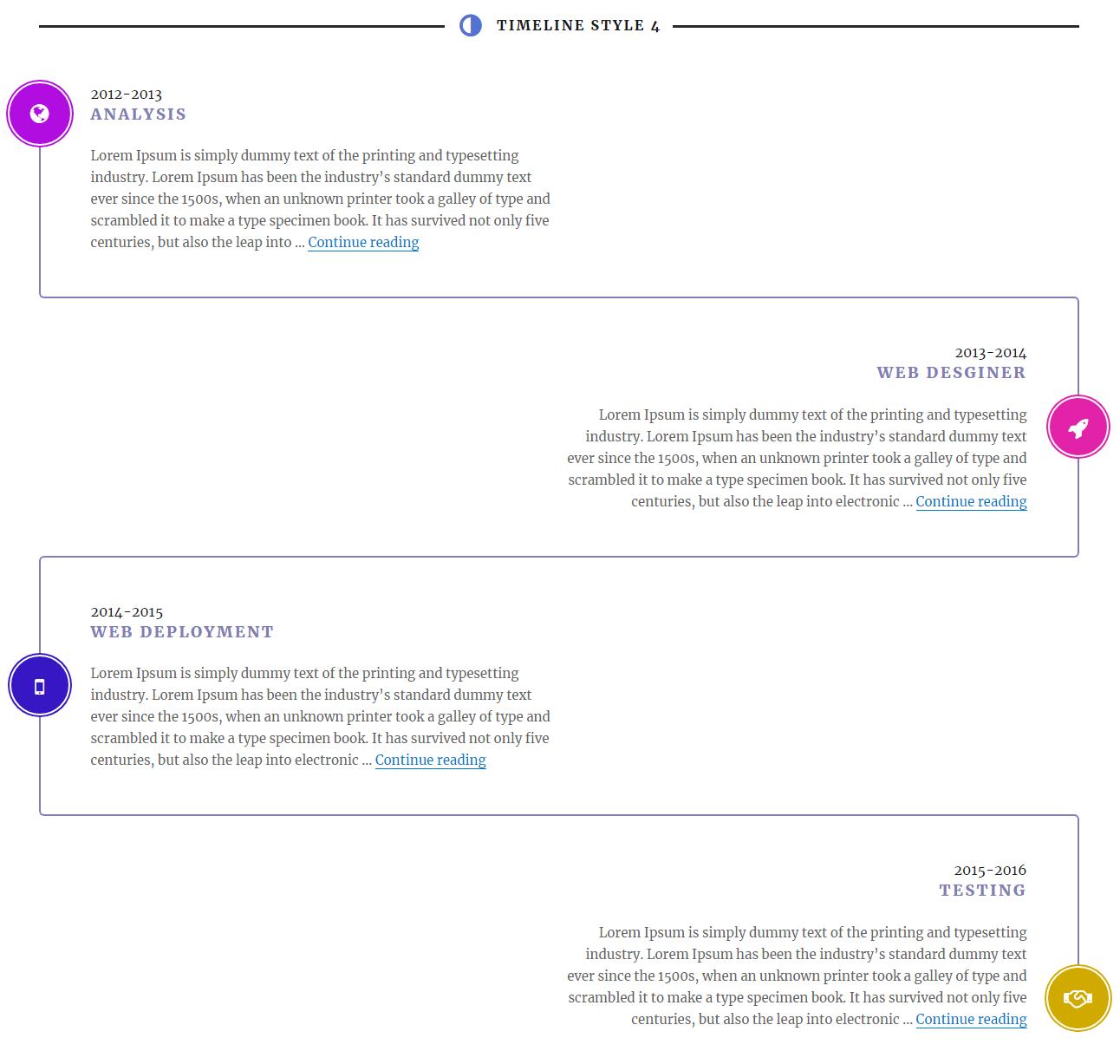 Visual Composer Timeline Add on - 4