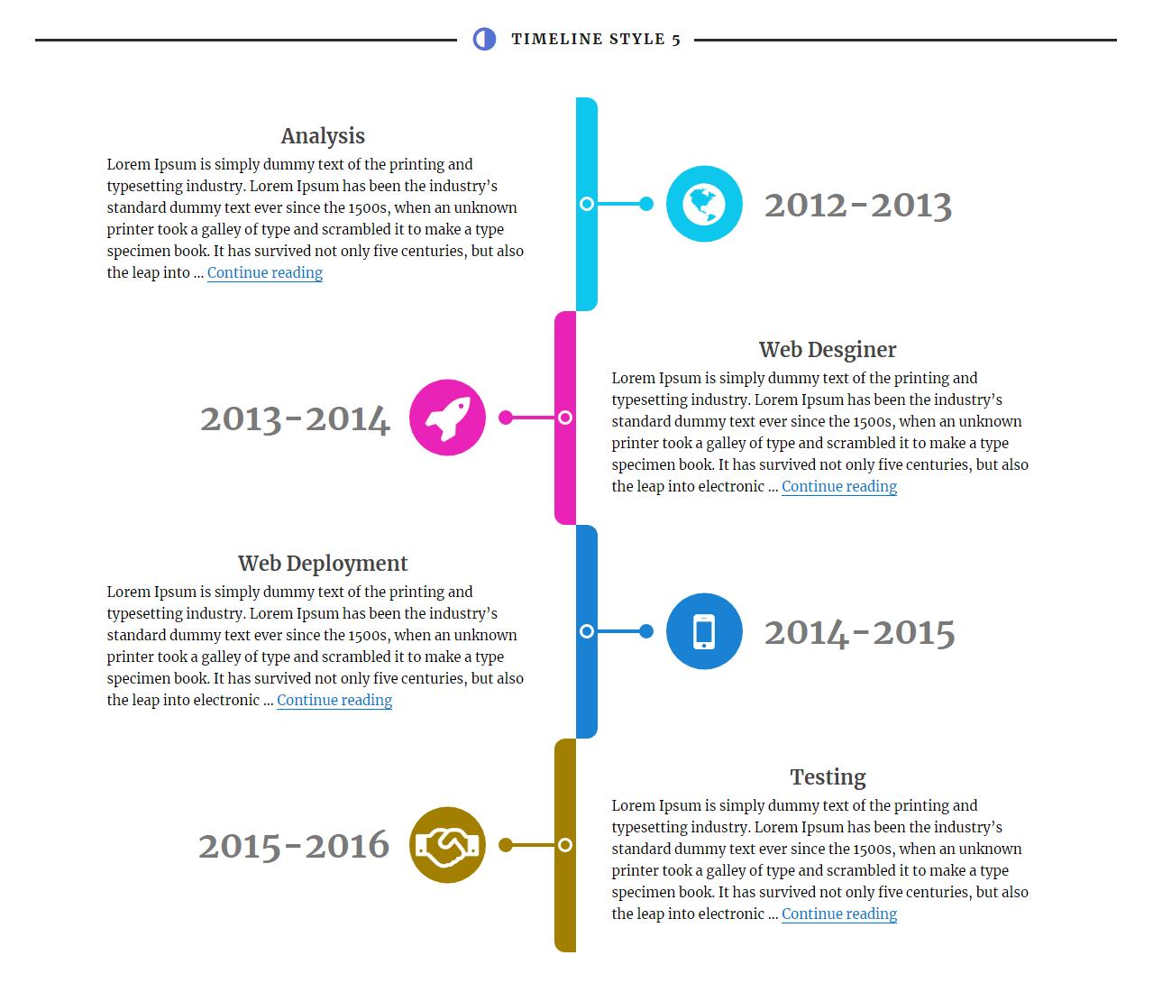 Visual Composer Timeline Add on - 5