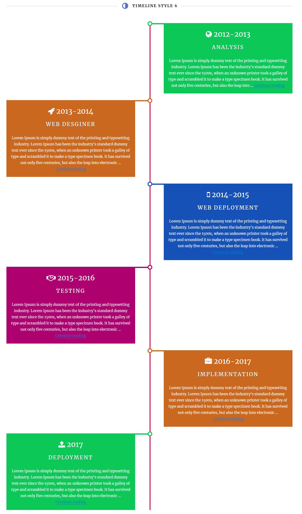Visual Composer Timeline Add on - 6