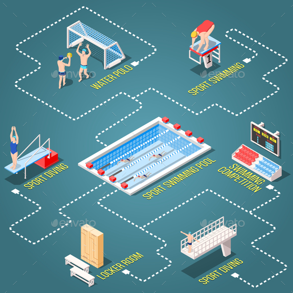GraphicRiver Swimming Disciplines Isometric Flowchart 21203535