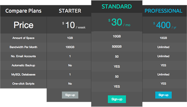 Visual Composer Ultimate Pricing Tables Add-on by -ACODA- | CodeCanyon