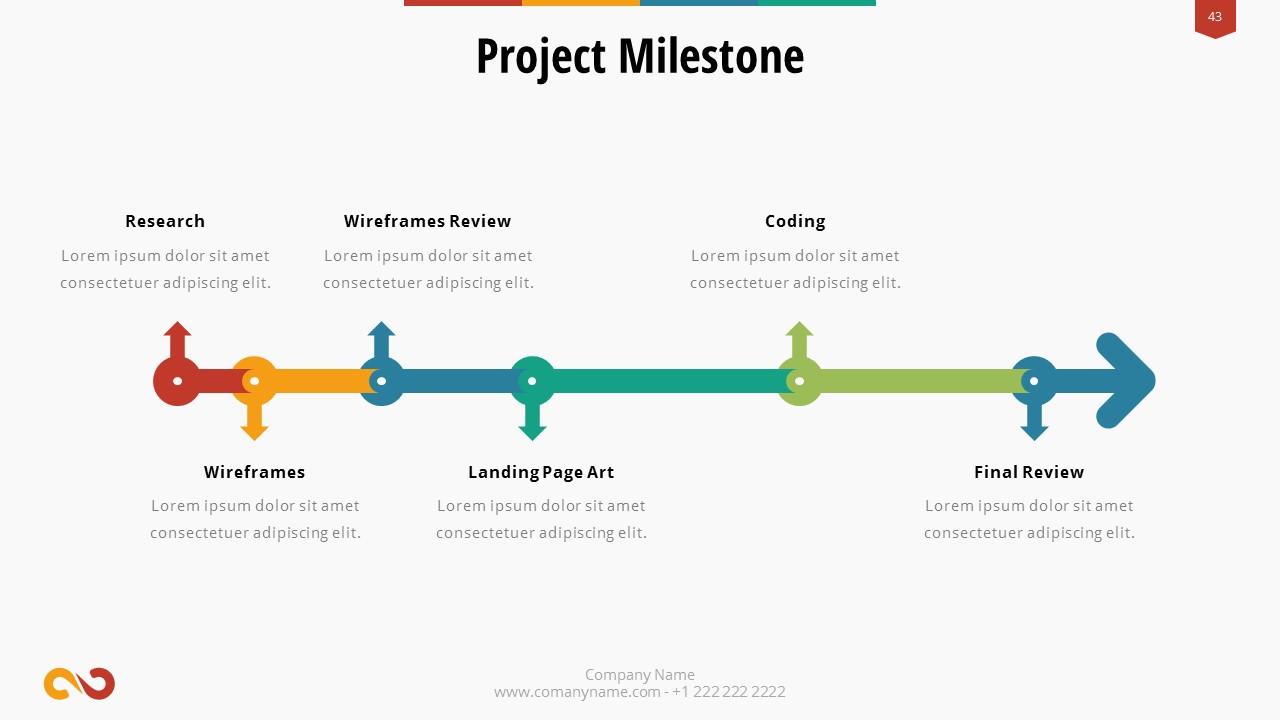 project milestone ppt