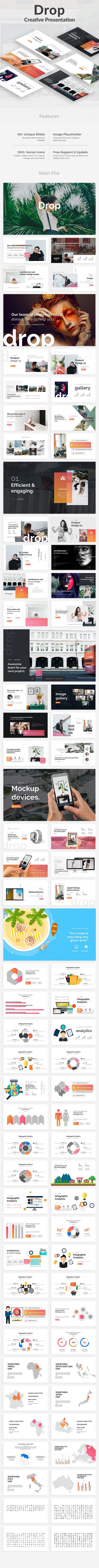 Drop Creative Keynote Template - Creative Keynote Templates
