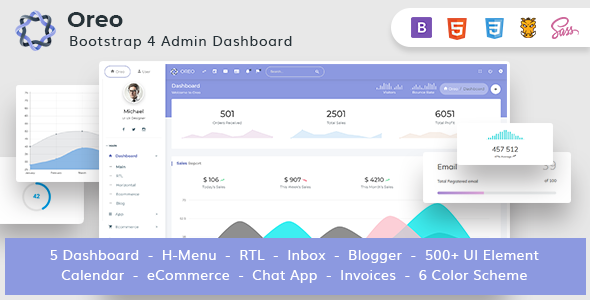 Oreo - The ultimate Bootstrap 4 Admin and WebApp Template