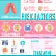 Oncology Infographics Layout