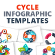 Cycle infographic pack