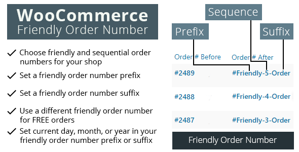 CodeCanyon WooCommerce Sequential and Friendly Order Number 21137939